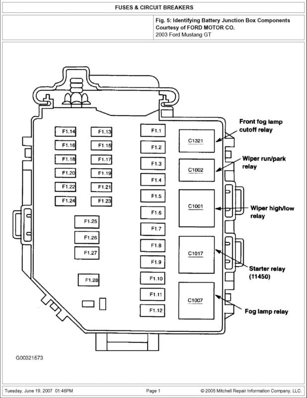 89 mustang fuse box ford mustang fuse box wiring diagrams online within 2003 ford mustang engine