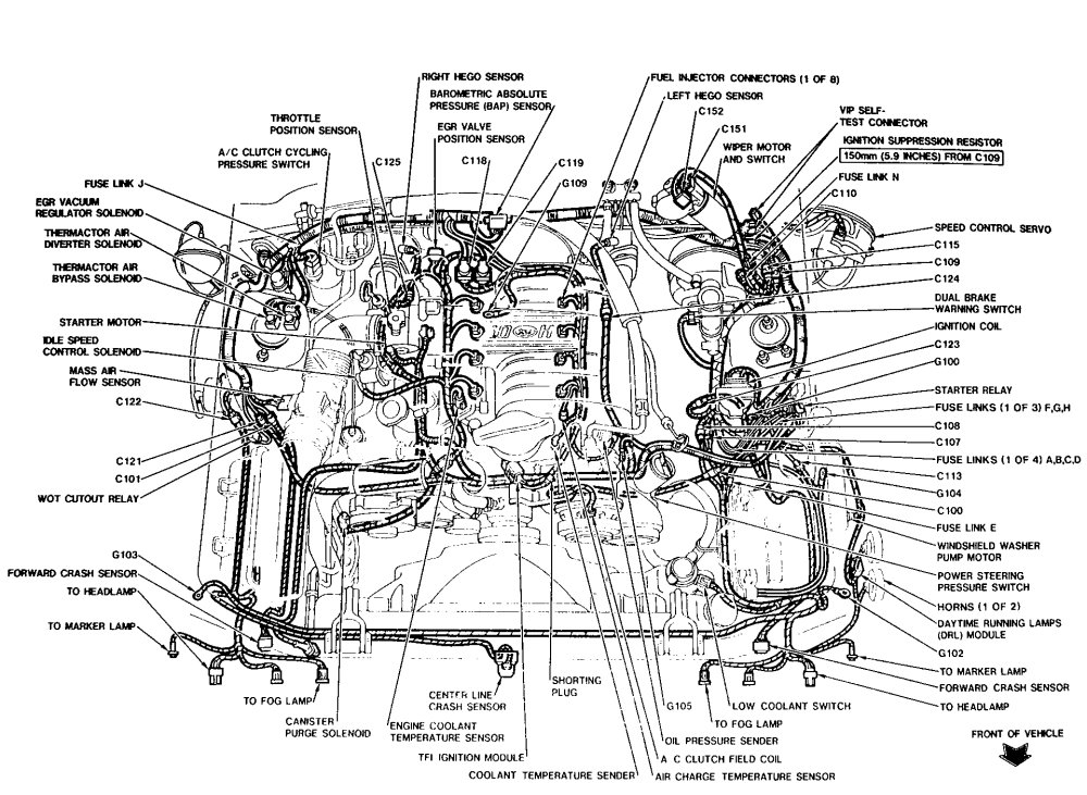 94-04 Mustangs | Mustang Fuse & Wiring Diagrams – Readingrat in 2002 Ford Mustang Engine Diagram