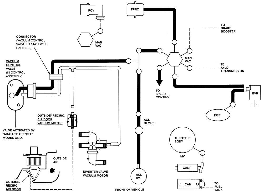 Explorer Vacuum Line Madness Pics Inside Ford Explorer And Intended For Ford Ranger Engine Diagram