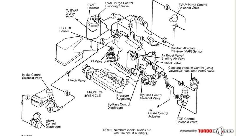95 Honda Accord F20B Help - Honda Accord Forum - Honda Accord inside 1995 Honda Accord Engine Diagram