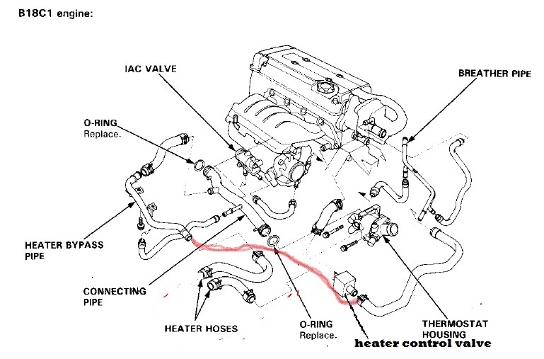 98 Civic Coupe B18C1 Swap, Coolant Disaster - Honda-Tech - Honda within Honda Civic 1998 Engine Diagram