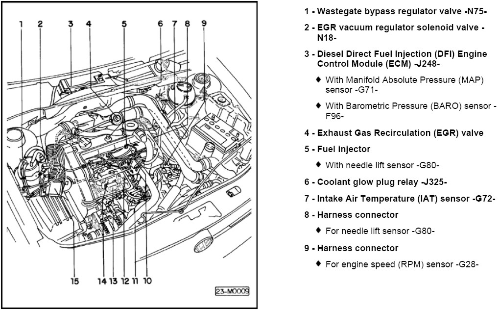 2003    Vw    Jetta 20    Engine       Diagram      Automotive Parts