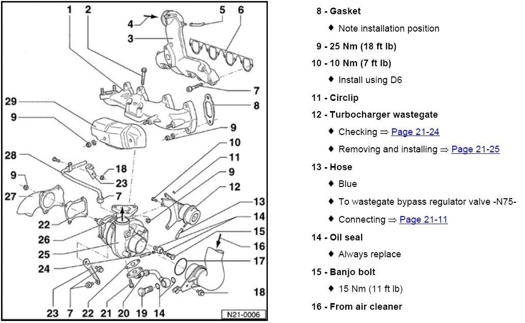 98 Jetta Engine Diagram? - Tdiclub Forums within 2000 Vw Jetta Vr6 Engine Diagram