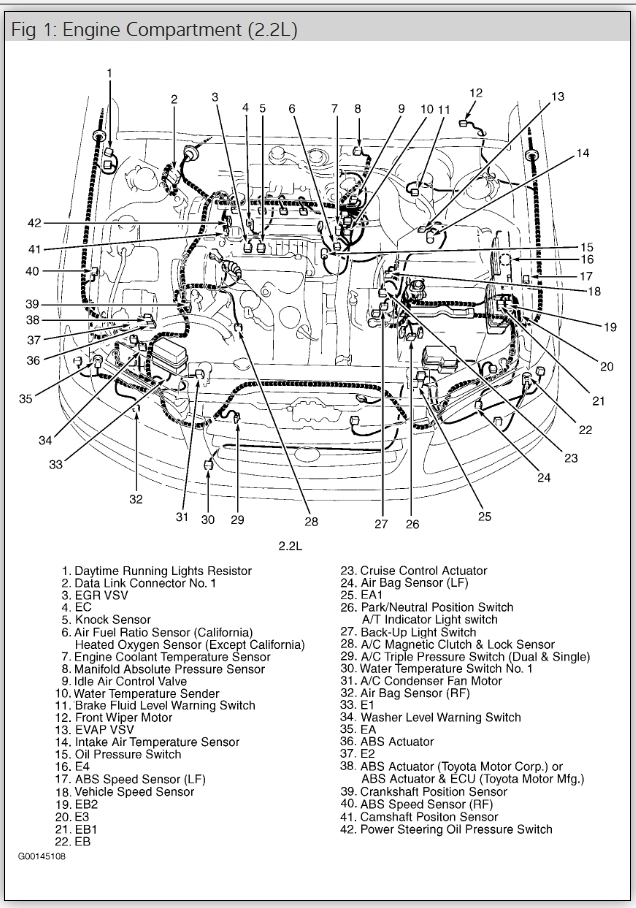 99 Camry (4 Cyl) - Where Is The Engine Coolant Temp. Sensor? inside 1993 Toyota Camry Engine Diagram