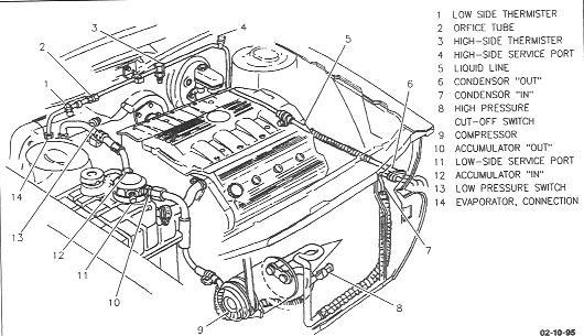 Ac Orifice Tube 1997 Deville - General Cadillac Forums - Caddyinfo throughout 2002 Cadillac Deville Engine Diagram