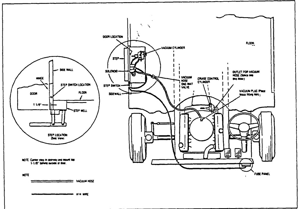 Airstreams And Emissions - Page 3 - Airstream Forums intended for School Bus Engine Compartment Diagram