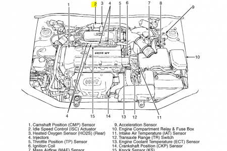 2004 Hyundai Sonata Engine Diagram Automotive Parts