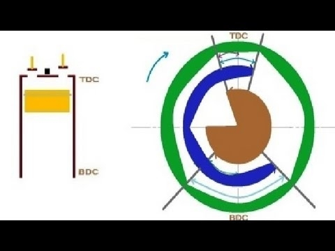Animation How Valve Timing Diagram Works. ✓ - Youtube in Ic Engine Valve Timing Diagram