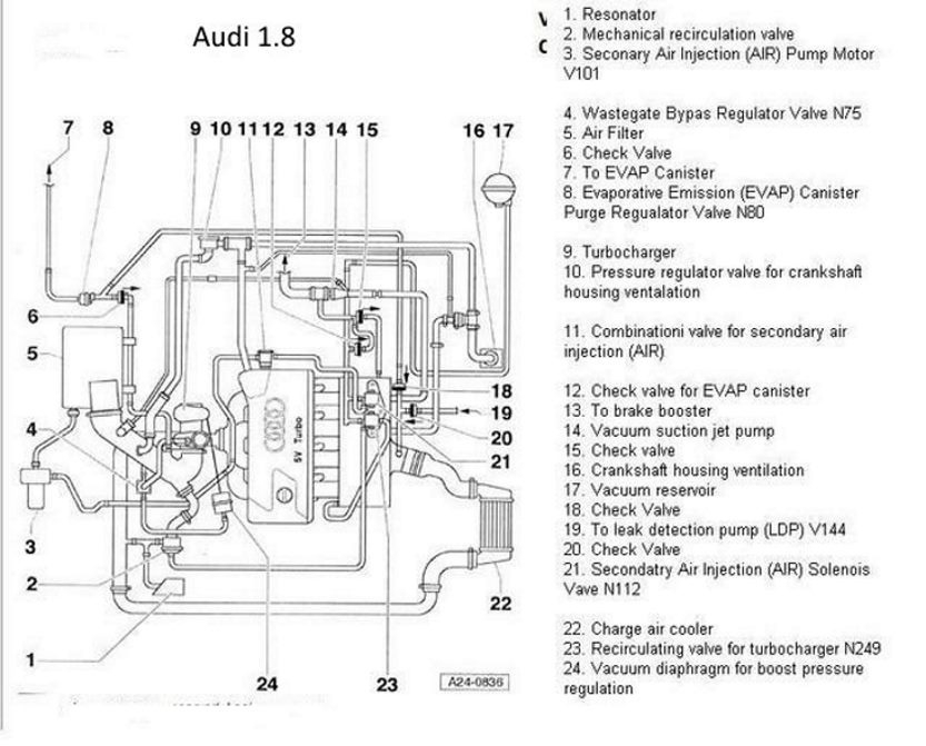 Audi A4 Questions - Hello 2003 Audi A4 1.8T Had All My Vacuum with regard to Audi A4 1.8 T Engine Diagram