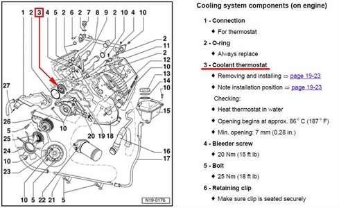 Audi Engine Diagrams Audi A Oxygen Sensor Wiring Diagram Audi With Audi A Engine Diagram on 2001 Chrysler Sebring Thermostat Location