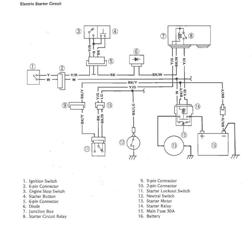 Bayou 220 250 Klf220 Klf250 Kawasaki Service Manual – Cyclepedia within Kawasaki Bayou 220 Engine Diagram