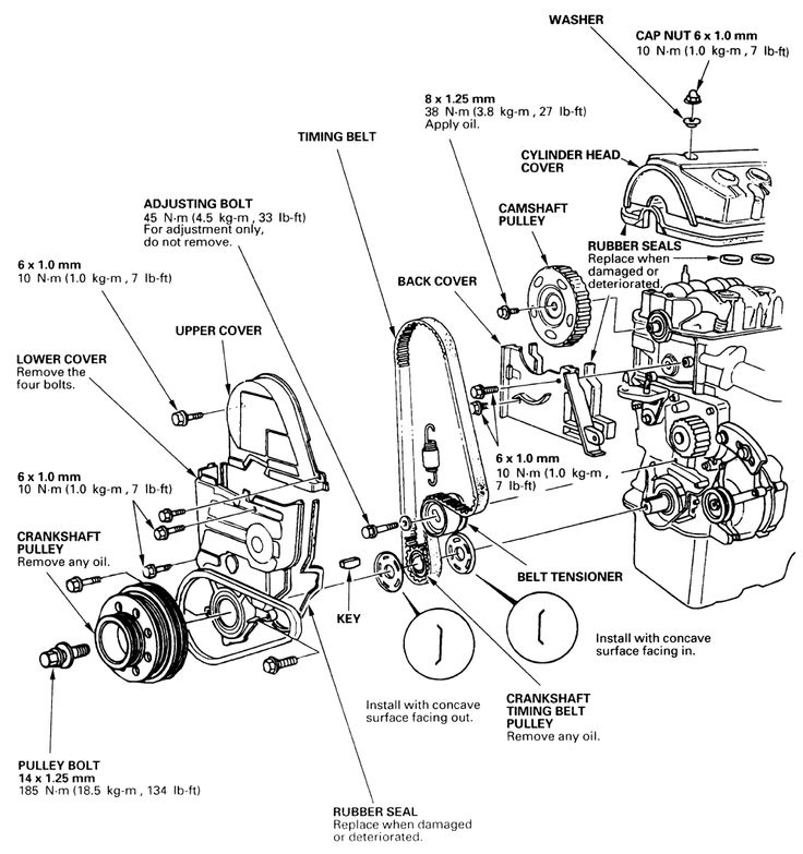 Honda Civic 1998 Engine Diagram | Automotive Parts Diagram ...