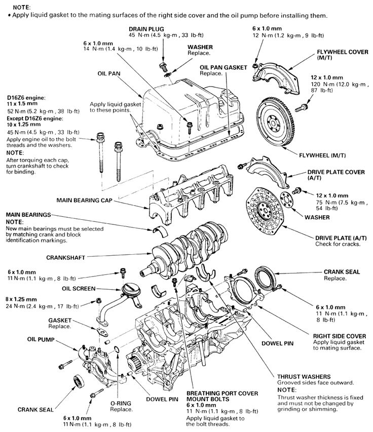Best 25+ Honda Civic Parts Ideas On Pinterest | Honda Civic Vtec within 1996 Honda Civic Engine Diagram