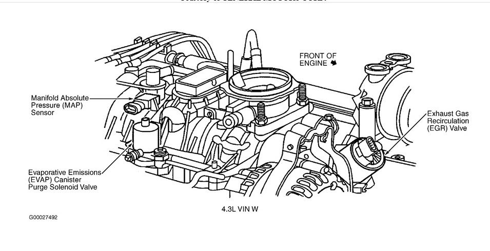 Blazer: V..service Engine Light..hoses Run..diagram Of The System with 2000 Chevy Blazer Engine Diagram