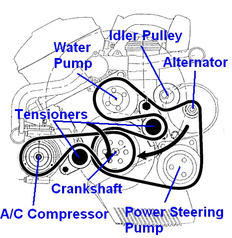 Bmw 330I Wire Diagram Nissan Sentra Stereo Wiring Diagram Bmw I in 2003 Bmw 325I Engine Diagram