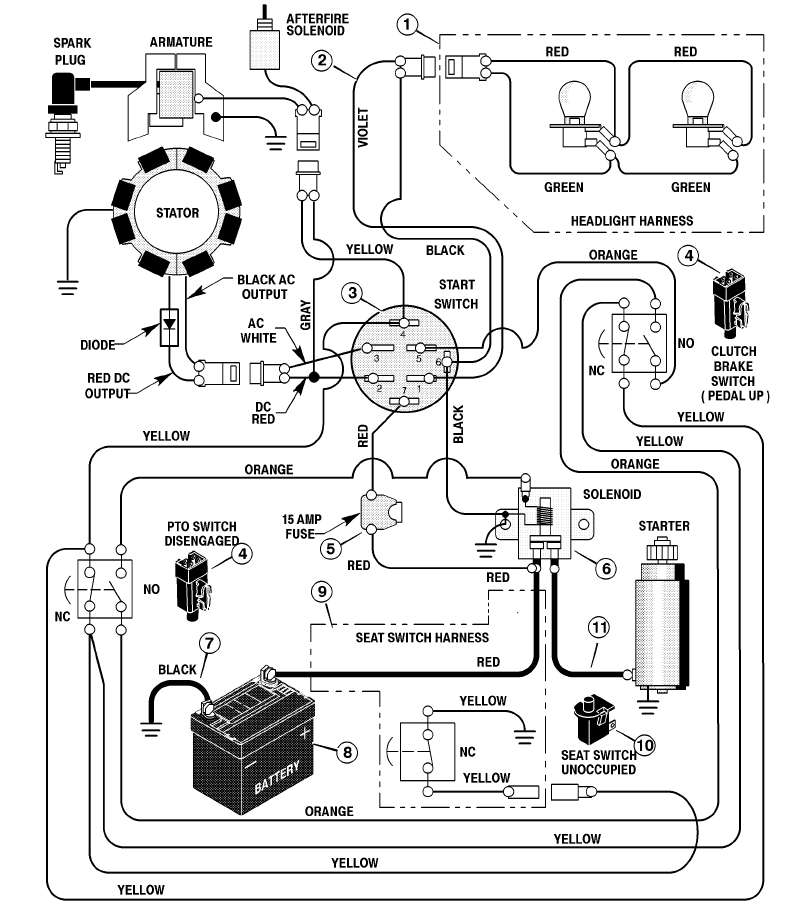 Briggs Stratton Engine Diagram Briggs And Stratton Wiring Diagram inside Briggs & Stratton Engine Diagram