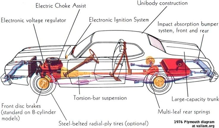 Car Engine Diagram For Kids - Google Search | C☆Rs | Pinterest throughout Diagram Of A Car Engine