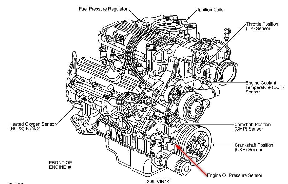 Diagram Of A Car Engine