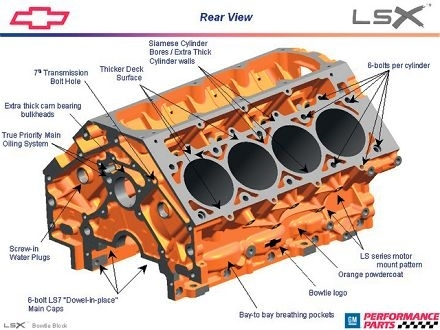 Car Engines | Justcars2014 for Diagram Of A Car Engine