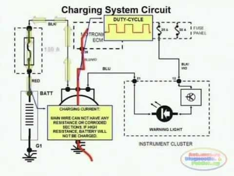 Charging System & Wiring Diagram Youtube - Youtube intended for Kohler Engine Charging System Diagram