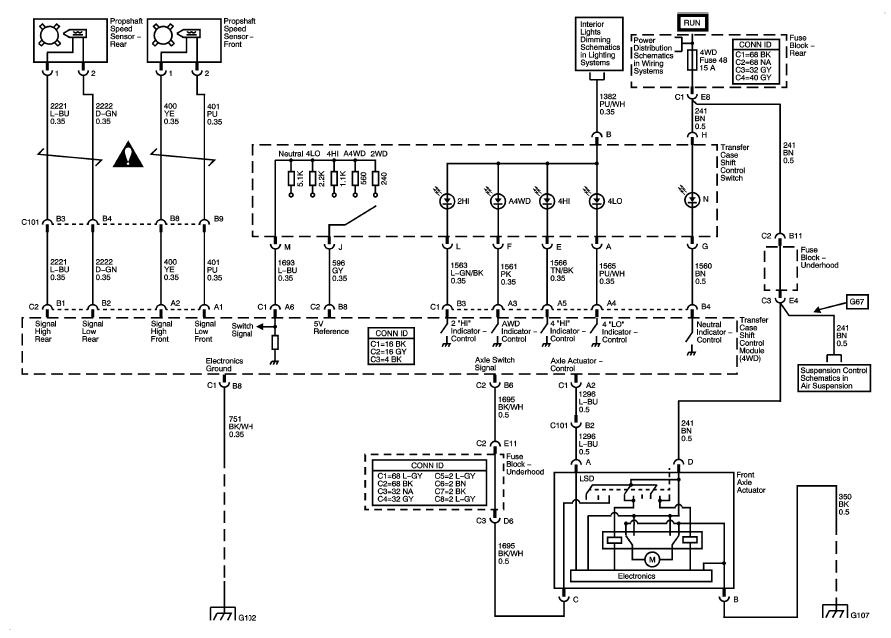 2007 trailblazer fuse diagram 2007 trailblazer engine diagram 2005 chevy trailblazer engine diagram | automotive parts ...