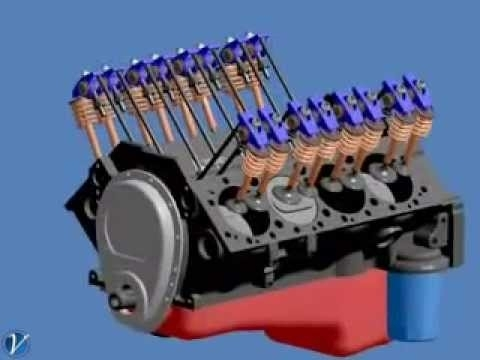 Chevy V8 Engine Animation - Youtube with regard to Diagram Of A V8 Engine