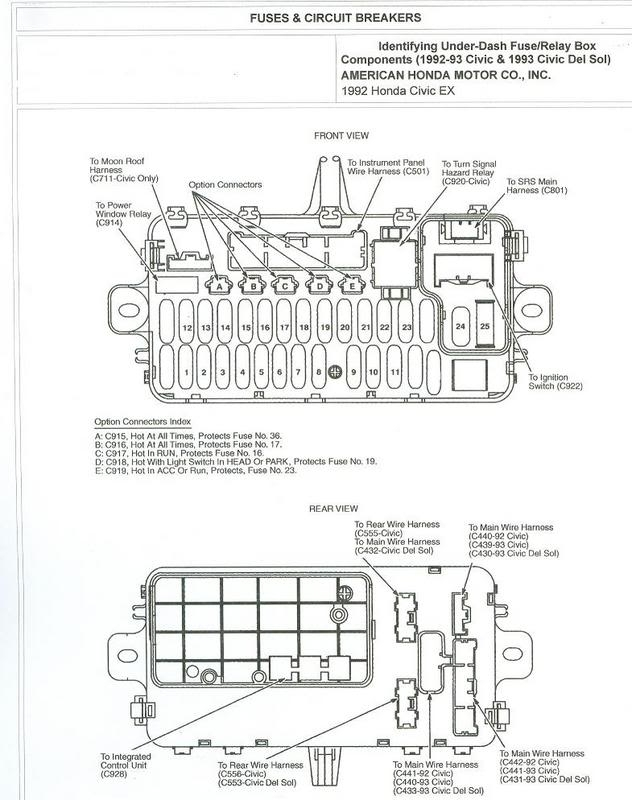 Civic Eg View Topic - '92-'95 Civic Fuse Box Diagrams (Engine Bay inside 95 Honda Civic Engine Diagram