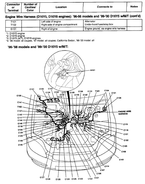 1999 honda civic si wiring diagram 1999 honda civic ignition wiring diagram 99 honda civic engine diagram | automotive parts diagram ... #7