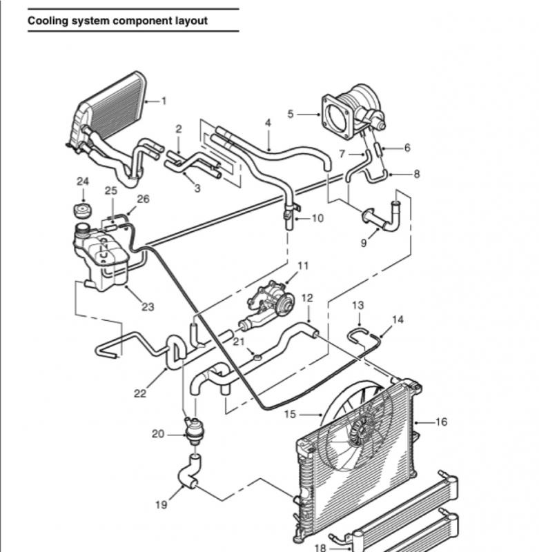Coolant Leak/exploded Coolant System View? - Land Rover Forums in 2003 Land Rover Discovery Engine Diagram