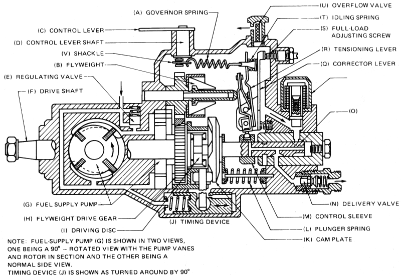 Corsa Td in Vauxhall Corsa 1.2 Engine Diagram