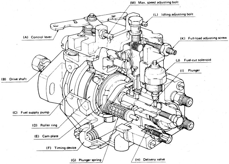 corsa td with vauxhall corsa 1 2 engine diagram gdf520pgd1bb wiring diagram diagram wiring diagrams for diy car  at couponss.co