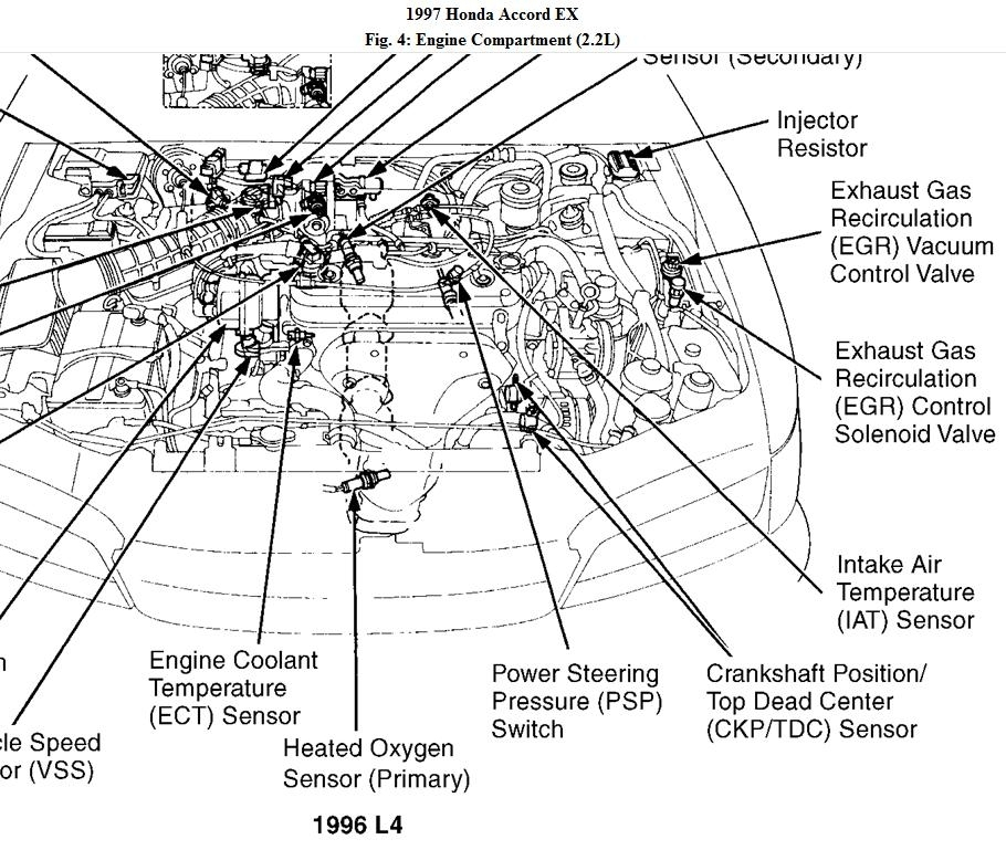 97 honda accord engine diagram