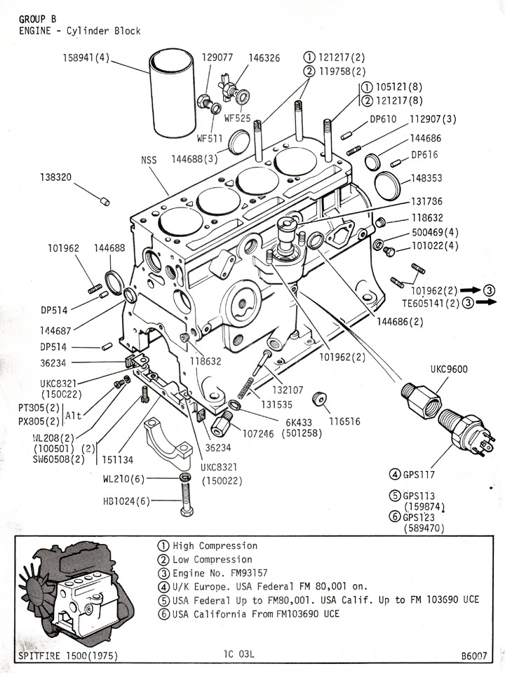 diagram of an engine block