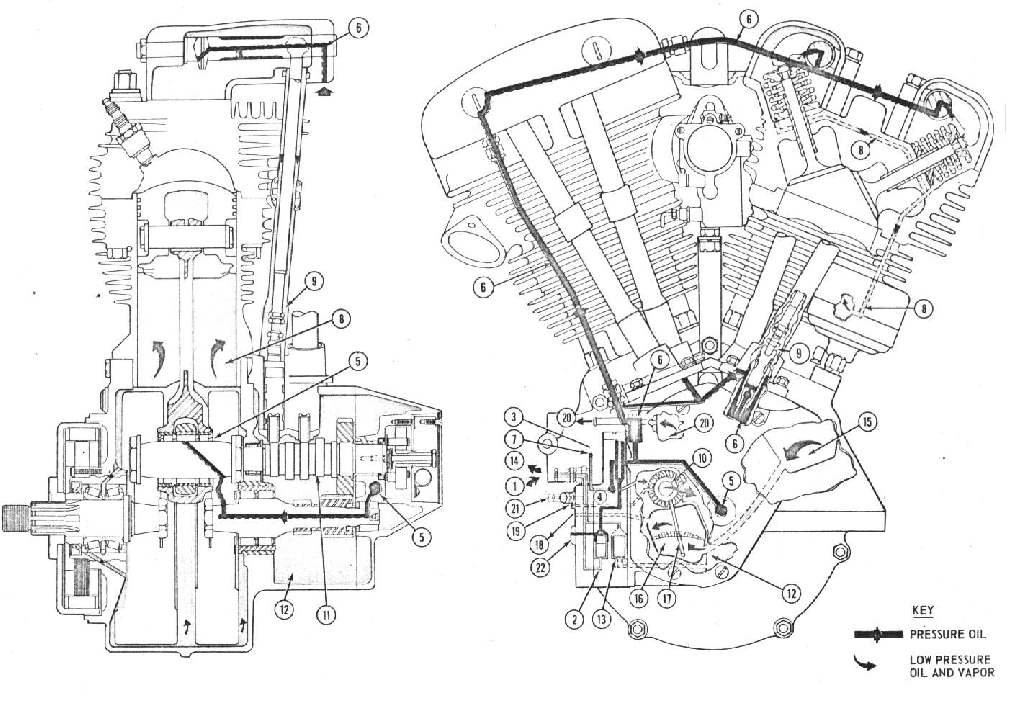 Dan's Motorcycle Four Stroke Oil Flow regarding Harley V Twin Engine Diagram