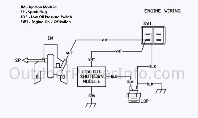 descriptions photos and diagrams of low oil shutdown systems on throughout small engine ignition switch wiring diagram honda small engine wiring diagram honda schematics and wiring honda gx270 wiring diagram at gsmx.co