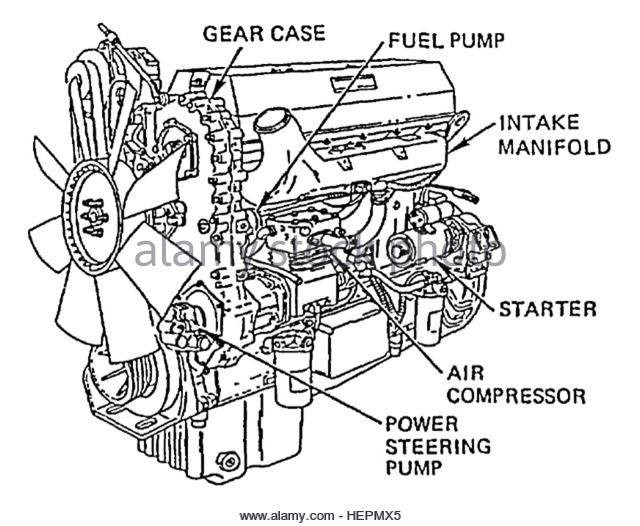 Detroit Diesel Black And White Stock Photos & Images - Alamy regarding Detroit Diesel Series 60 Engine Diagram