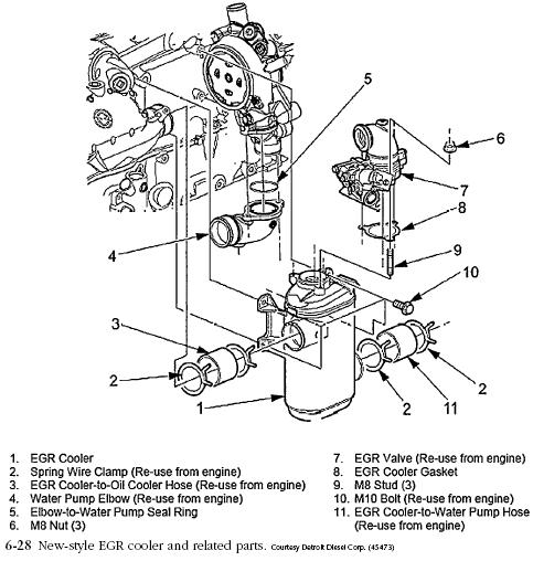 Detroit Diesel Vgt/egr | Diesel Engine Troubleshooting inside Detroit Diesel Series 60 Engine Diagram