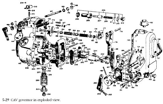 Diesel Engine Governor Service | Diesel Engine Troubleshooting within Detroit Diesel Series 60 Engine Diagram