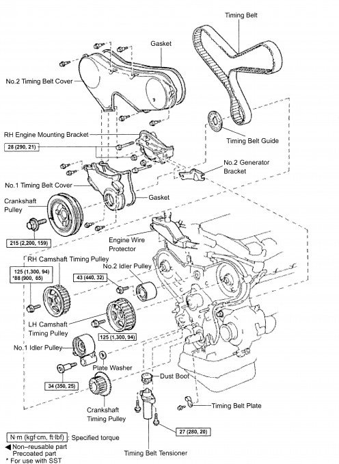 Diy Timing Belt Replacement, Toyota Mzfe Engine: Camry V6, Avalon with 1993 Toyota Camry Engine Diagram