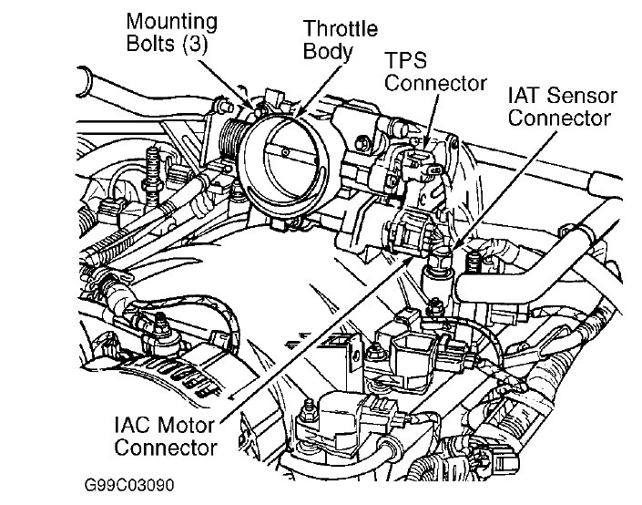 2001 dodge durango heater wiring diagram 2001 dodge
