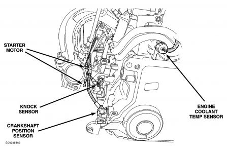 Best Free Automotive Wiring Diagrams