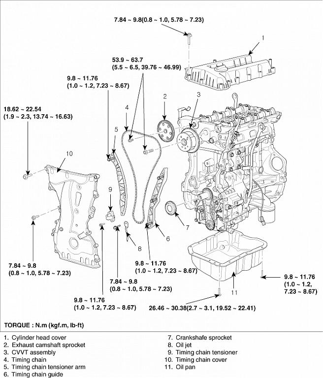 Does The 2.4L I4 Have A Timing Belt Or Chain? - Kia Forum throughout 2004 Kia Sorento Engine Diagram