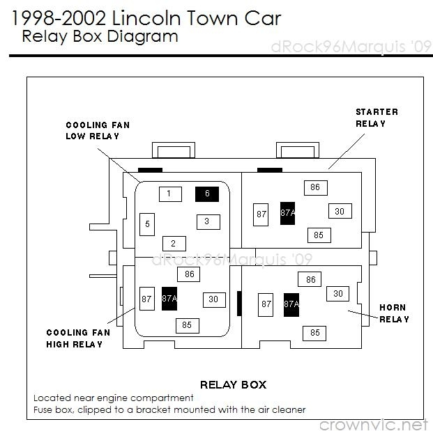 Drock96Marquis' Panther Platform Fuse Charts Page for 1998 Lincoln Town Car Engine Diagram