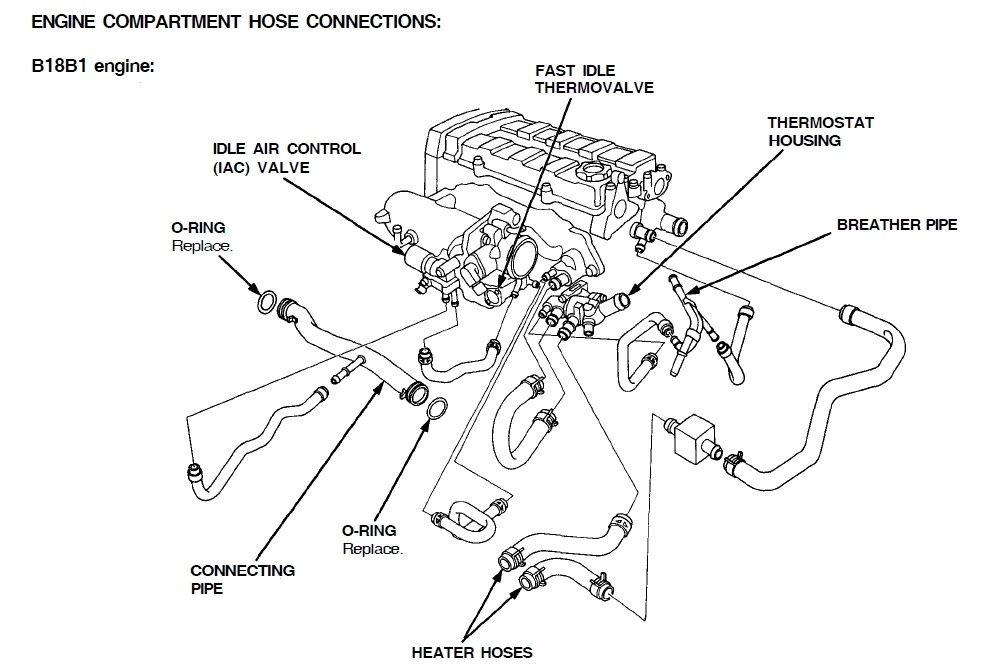 Engine Compartment Hose Diagram B18C1? - Honda-Tech - Honda Forum throughout 99 Honda Civic Engine Diagram
