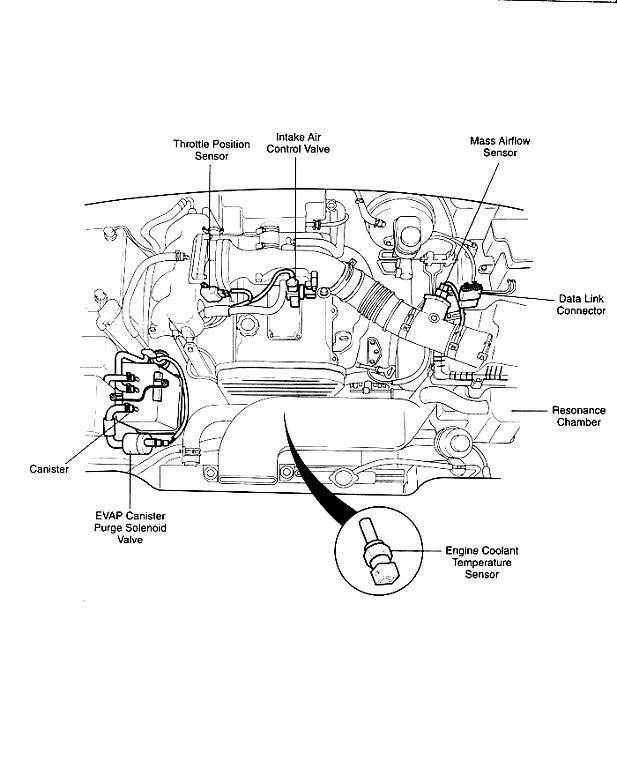 2002    Kia       Sedona       Engine       Diagram      Automotive Parts    Diagram    Images