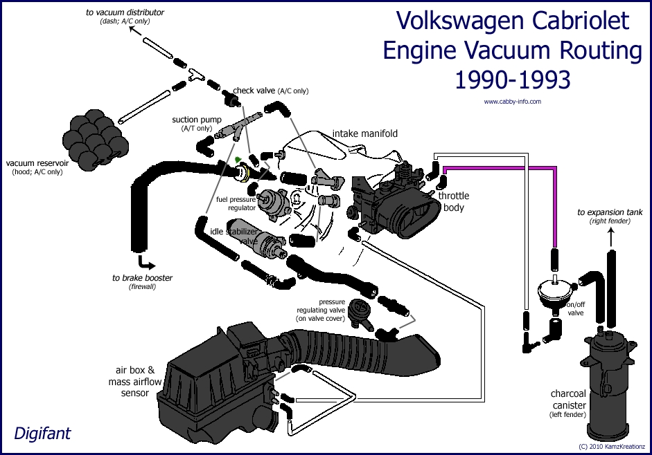 engine for vw 1 8 t engine diagram