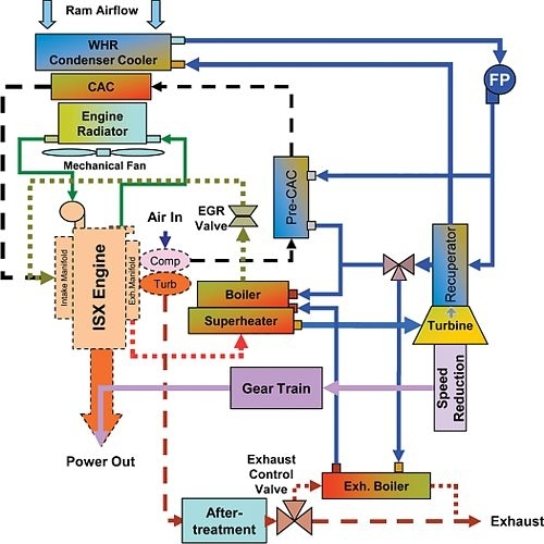 Engine Fundamentals with regard to Schematic Diagram Of Diesel Engine