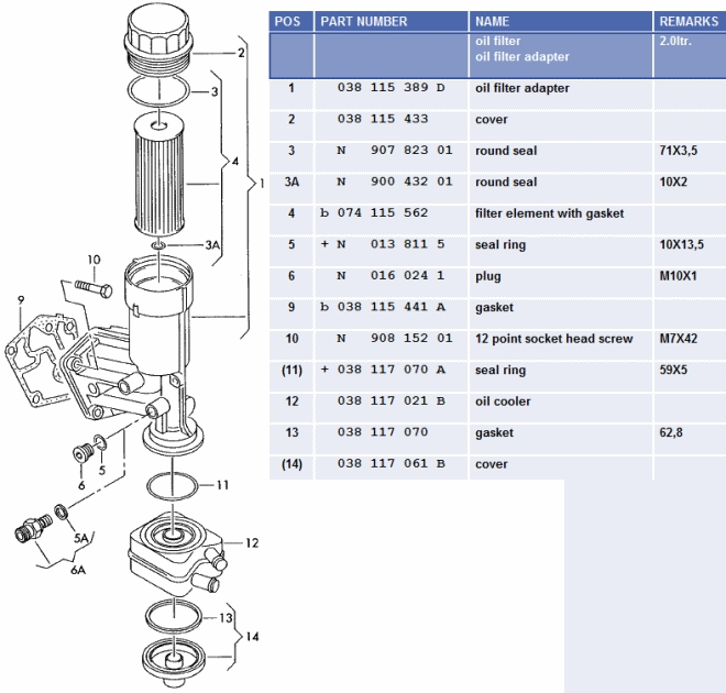 Engine Oil And Filter Change- B5 Vw Passat Tdi | Vw Tdi Forum within 2006 Vw Passat Engine Diagram
