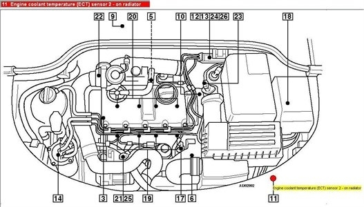 Engine Speed Sensor Diagram Location 2004 Vw Jetta Tdi - Fixya regarding 2001 Vw Jetta 2.0 Engine Diagram