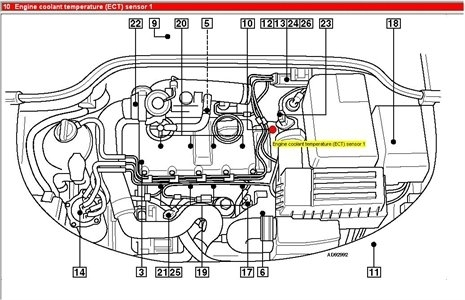 09 jetta engine diagram 2003 volkswagen jetta engine diagram 2001 vw jetta 2.0 engine diagram | automotive parts ... #15